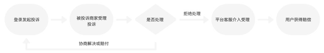 QQ截图20201003204056.png